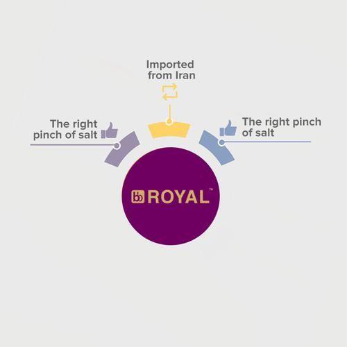 BB Royal Pista - Kernel, 100 g Pouch