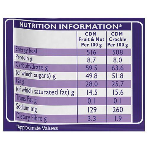 Cadbury Dairy Milk Flavours of Joy, 72 gm