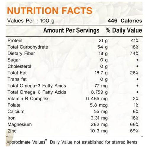 Wonderelements Pumpkin Seeds - Roasted, 150 gm