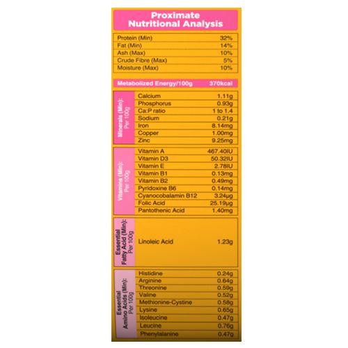Buy Pedigree Dry Dog Food - PRO, Expert