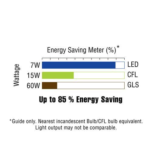 AGARO LED Bulb - 7 Watt, Cool Daylight, B22 Base, 1 pc